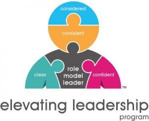 Coaching Focus - Program TM